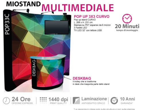 Stand multimediale