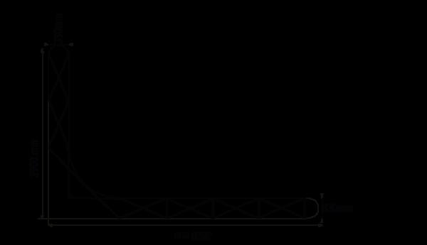 schema isola promozionale