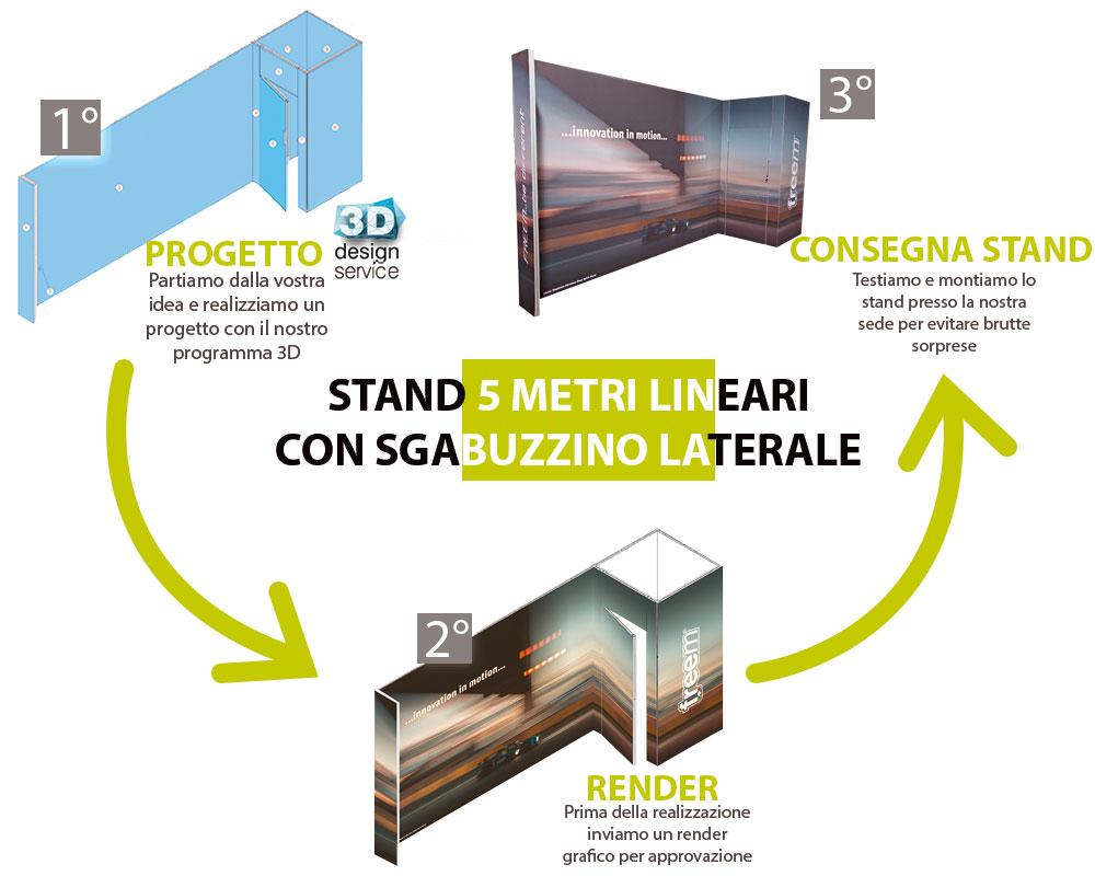 render-stand-lineare-5-metri-con-sgabuzzino-adv