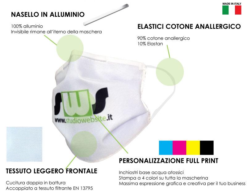 mascherina-personalizzata-chirurgica-tecnica-made-in-italy