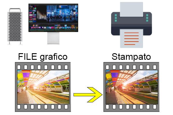 colori-diversi-in-stampa